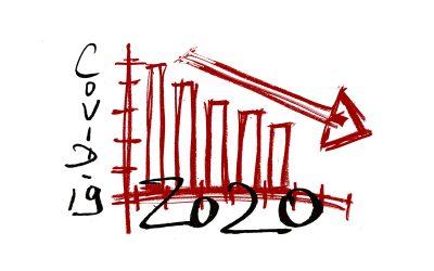 Mniejsze zyski sektora bankowego