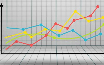 Awans w rankingu swobód gospodarczych